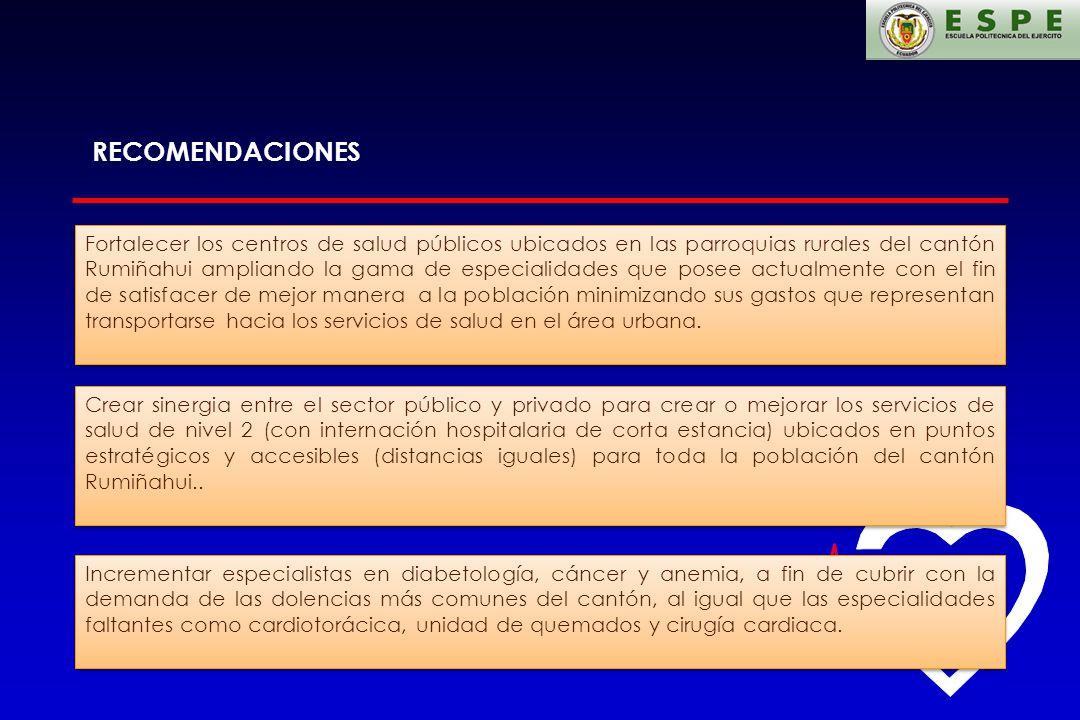 RECOMENDACIONES Fortalecer los centros de salud públicos ubicados en las parroquias rurales del cantón Rumiñahui ampliando la gama de especialidades q
