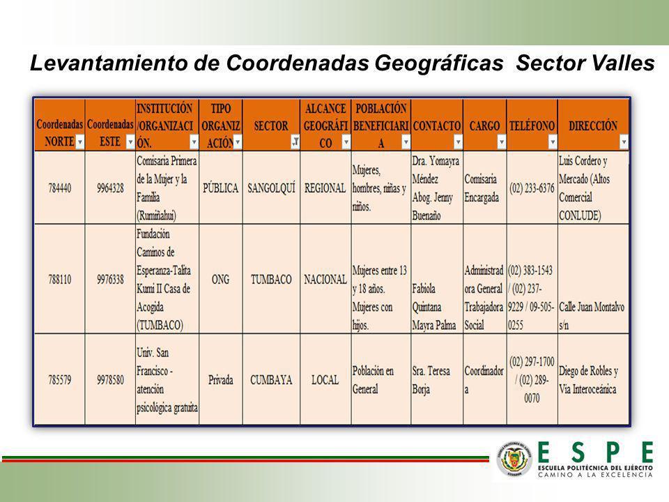 Levantamiento de Coordenadas Geográficas Sector Valles