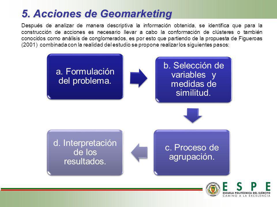 5.Acciones de Geomarketing a. Formulación del problema.