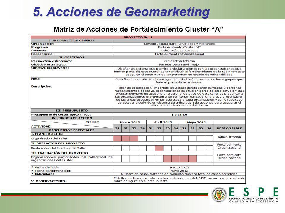 5. Acciones de Geomarketing Matriz de Acciones de Fortalecimiento Cluster A