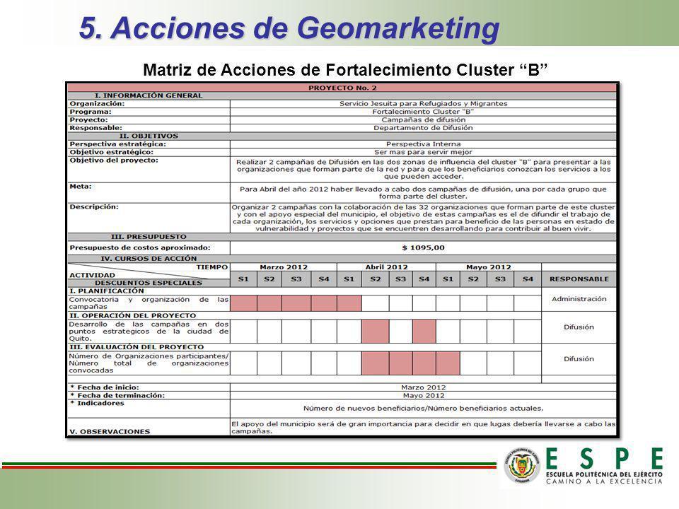5. Acciones de Geomarketing Matriz de Acciones de Fortalecimiento Cluster B