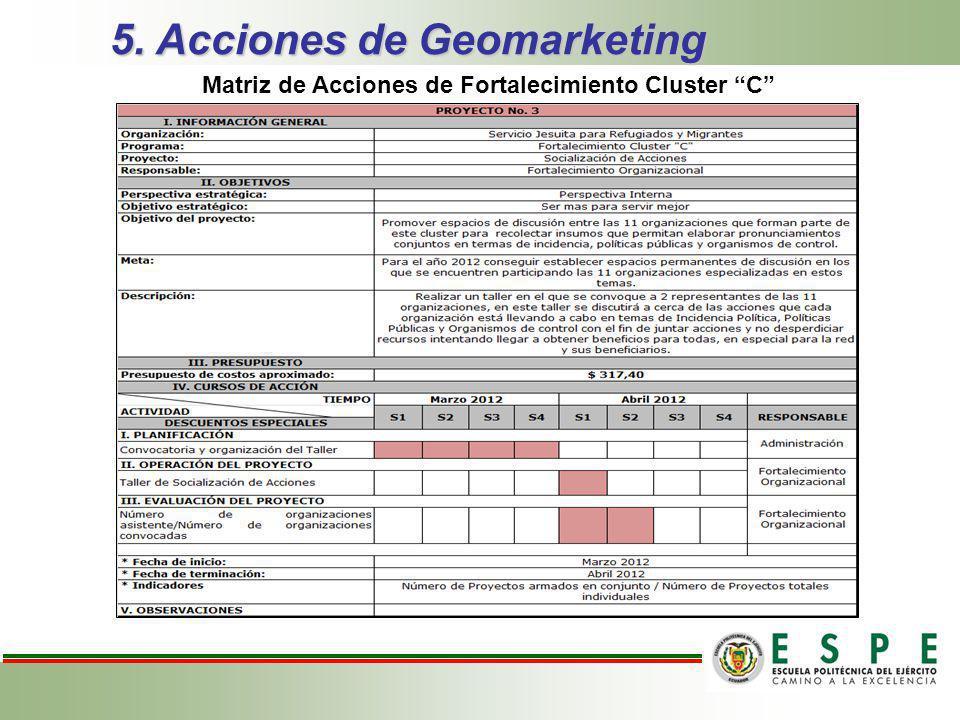 5. Acciones de Geomarketing Matriz de Acciones de Fortalecimiento Cluster C