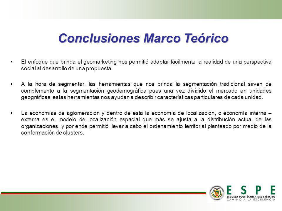 Conclusiones Marco Teórico El enfoque que brinda el geomarketing nos permitió adaptar fácilmente la realidad de una perspectiva social al desarrollo de una propuesta.