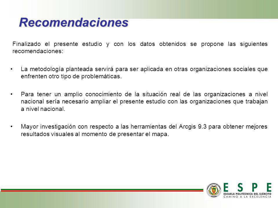 Recomendaciones Finalizado el presente estudio y con los datos obtenidos se propone las siguientes recomendaciones: La metodología planteada servirá para ser aplicada en otras organizaciones sociales que enfrenten otro tipo de problemáticas.