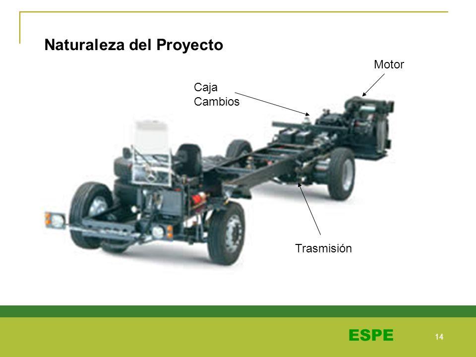 14 ESPE Naturaleza del Proyecto Trasmisión Motor Caja Cambios