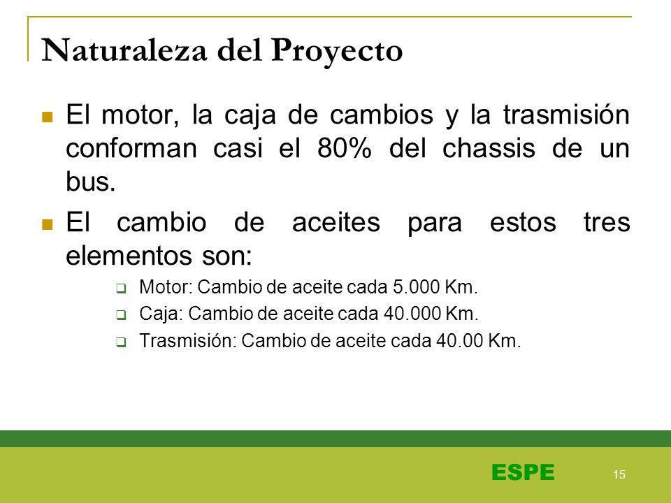 15 ESPE Naturaleza del Proyecto El motor, la caja de cambios y la trasmisión conforman casi el 80% del chassis de un bus. El cambio de aceites para es