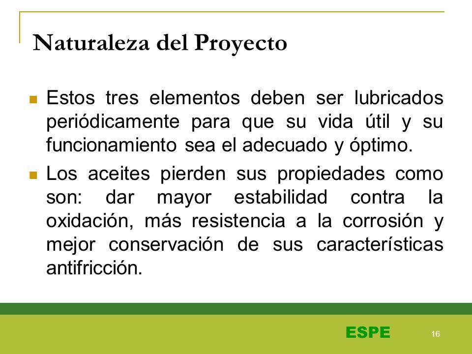 16 ESPE Naturaleza del Proyecto Estos tres elementos deben ser lubricados periódicamente para que su vida útil y su funcionamiento sea el adecuado y ó