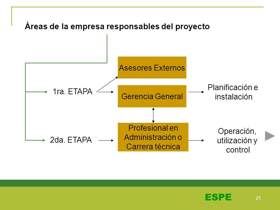 21 ESPE Áreas de la empresa responsables del proyecto 1ra. ETAPA Planificación e instalación 2da. ETAPA Profesional en Administración o Carrera técnic