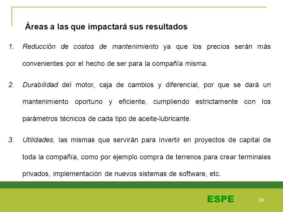 24 ESPE Áreas a las que impactará sus resultados 1.Reducción de costos de mantenimiento ya que los precios serán más convenientes por el hecho de ser