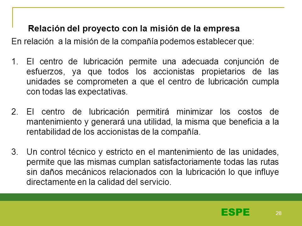 28 ESPE En relación a la misión de la compañía podemos establecer que: 1.El centro de lubricación permite una adecuada conjunción de esfuerzos, ya que