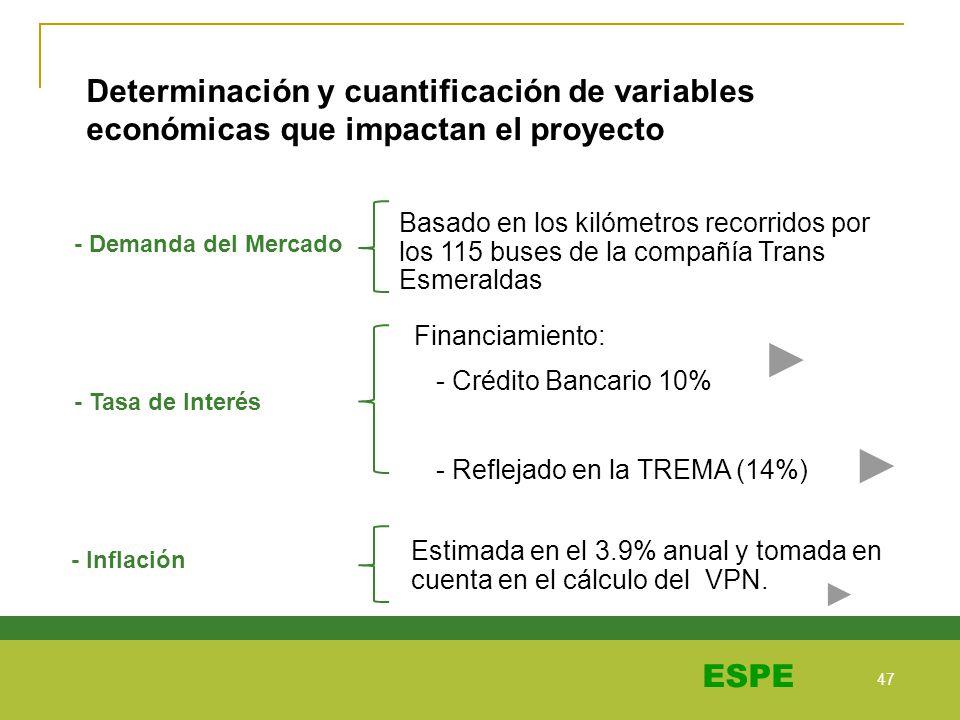 47 ESPE Determinación y cuantificación de variables económicas que impactan el proyecto - Demanda del Mercado Basado en los kilómetros recorridos por