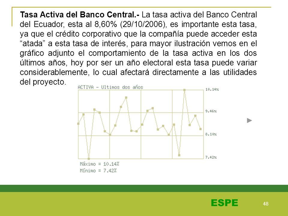 48 ESPE Tasa Activa del Banco Central.- La tasa activa del Banco Central del Ecuador, esta al 8,60% (29/10/2006), es importante esta tasa, ya que el c