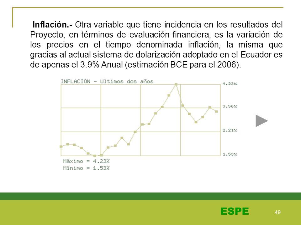 49 ESPE Inflación.- Otra variable que tiene incidencia en los resultados del Proyecto, en términos de evaluación financiera, es la variación de los pr