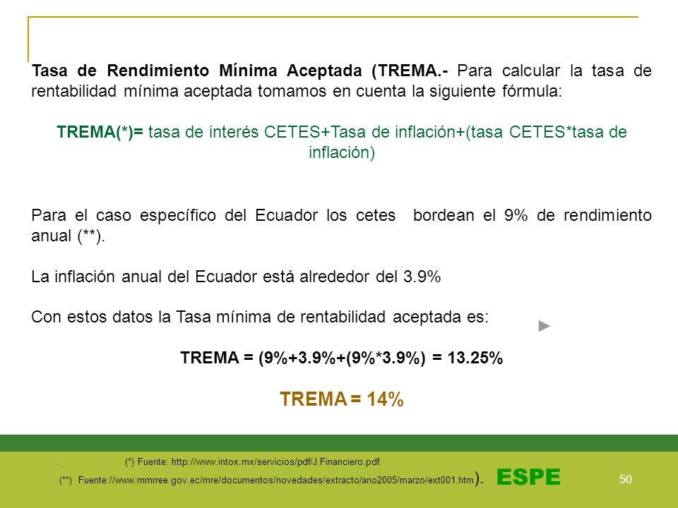 50 ESPE Tasa de Rendimiento Mínima Aceptada (TREMA.- Para calcular la tasa de rentabilidad mínima aceptada tomamos en cuenta la siguiente fórmula: TRE