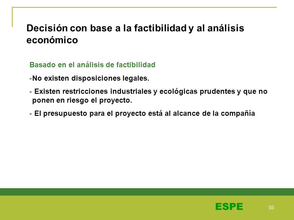 55 ESPE Decisión con base a la factibilidad y al análisis económico Basado en el análisis de factibilidad -No existen disposiciones legales. - Existen