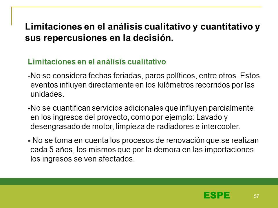 57 ESPE Limitaciones en el análisis cualitativo y cuantitativo y sus repercusiones en la decisión. Limitaciones en el análisis cualitativo -No se cons