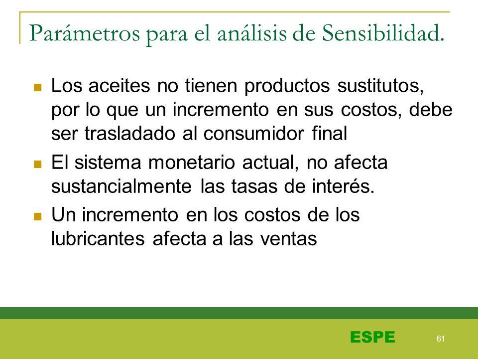 61 ESPE Parámetros para el análisis de Sensibilidad. Los aceites no tienen productos sustitutos, por lo que un incremento en sus costos, debe ser tras