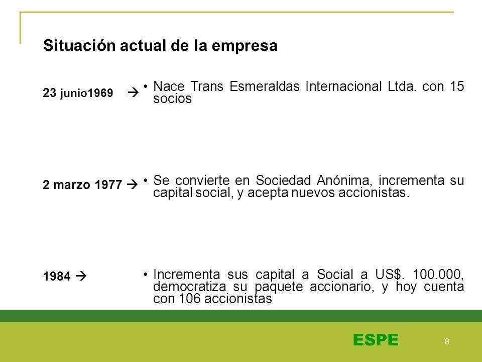 8 8 ESPE Situación actual de la empresa Nace Trans Esmeraldas Internacional Ltda. con 15 socios Se convierte en Sociedad Anónima, incrementa su capita