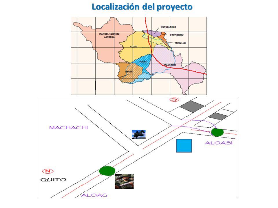 Localizacióndel proyecto Localización del proyecto