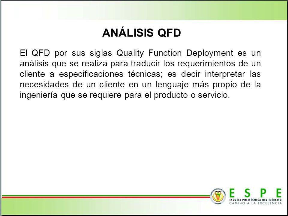 ANÁLISIS QFD El QFD por sus siglas Quality Function Deployment es un análisis que se realiza para traducir los requerimientos de un cliente a especifi