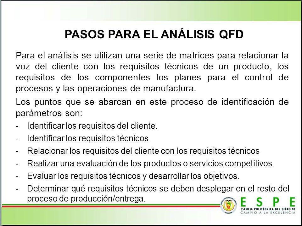 PASOS PARA EL ANÁLISIS QFD Para el análisis se utilizan una serie de matrices para relacionar la voz del cliente con los requisitos técnicos de un producto, los requisitos de los componentes los planes para el control de procesos y las operaciones de manufactura.