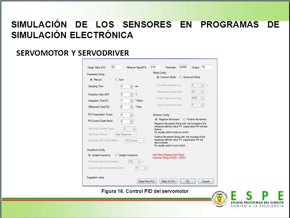 SERVOMOTOR Y SERVODRIVER SIMULACIÓN DE LOS SENSORES EN PROGRAMAS DE SIMULACIÓN ELECTRÓNICA Figura 16.