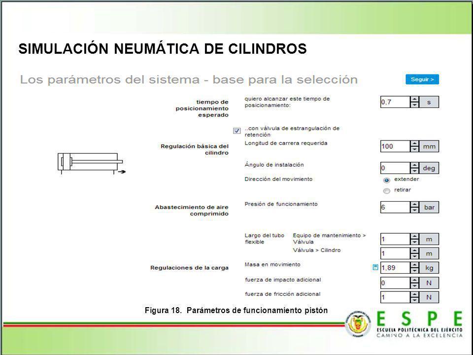 SIMULACIÓN NEUMÁTICA DE CILINDROS Figura 18. Parámetros de funcionamiento pistón