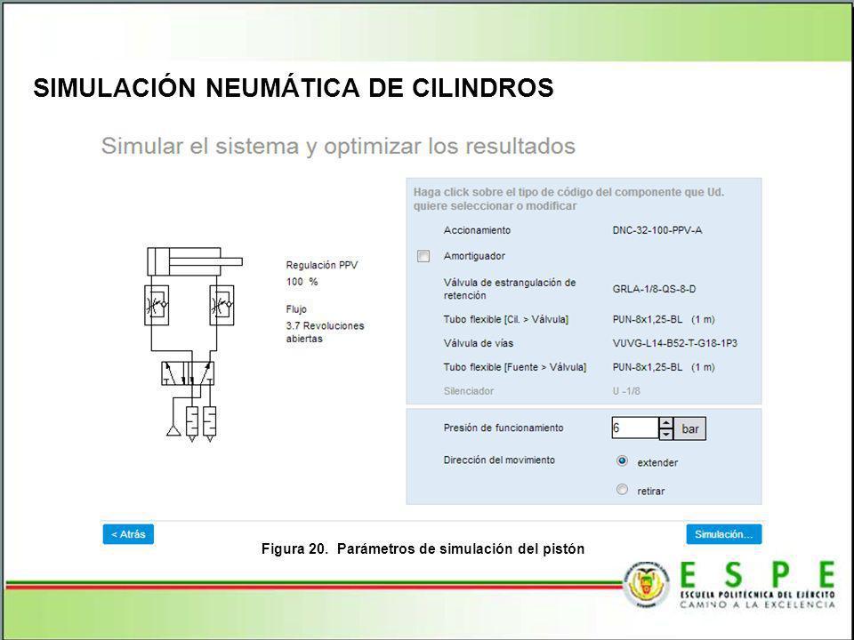 SIMULACIÓN NEUMÁTICA DE CILINDROS Figura 20. Parámetros de simulación del pistón