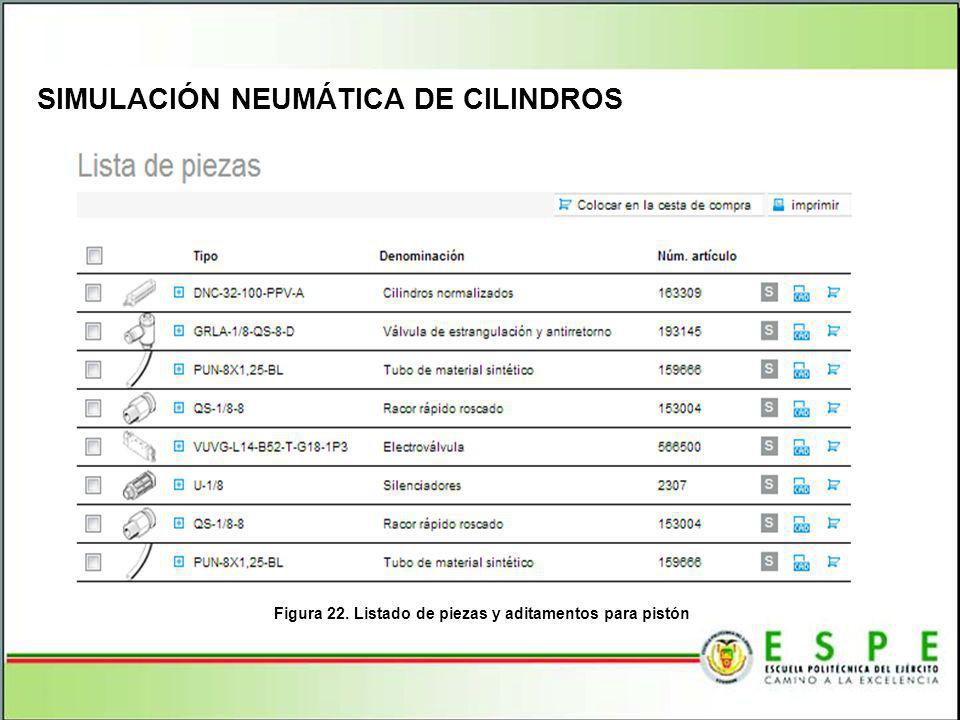 SIMULACIÓN NEUMÁTICA DE CILINDROS Figura 22. Listado de piezas y aditamentos para pistón