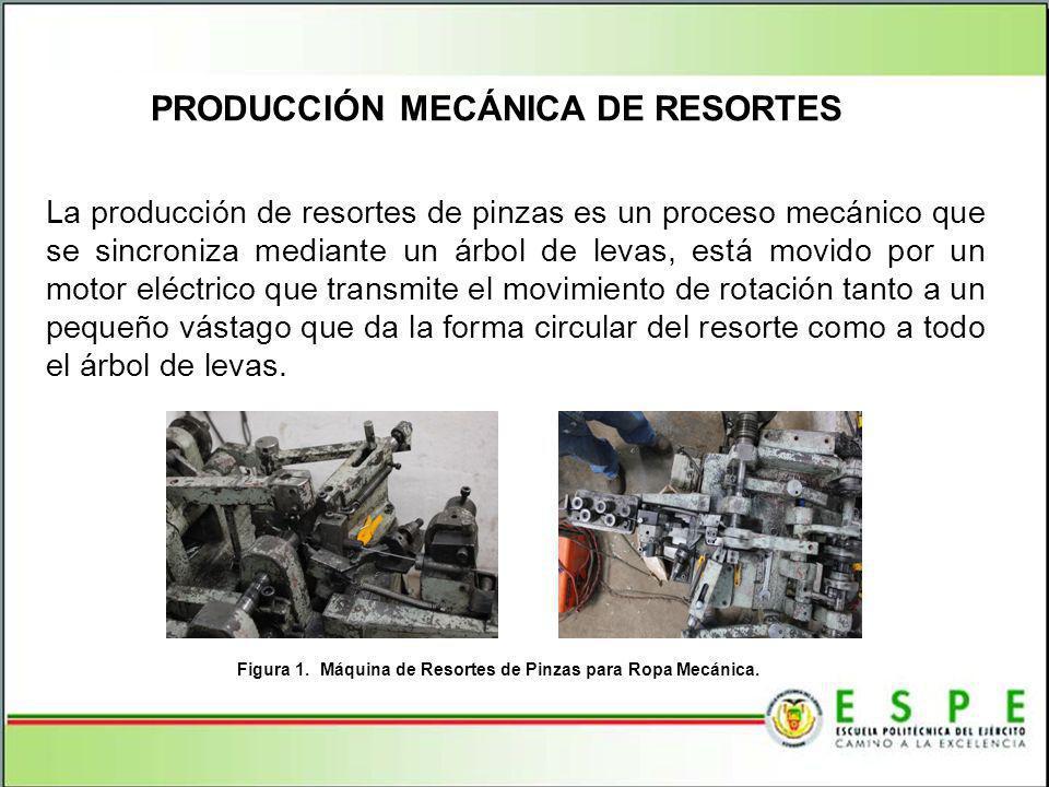 PRODUCCIÓN MECÁNICA DE RESORTES La producción de resortes de pinzas es un proceso mecánico que se sincroniza mediante un árbol de levas, está movido por un motor eléctrico que transmite el movimiento de rotación tanto a un pequeño vástago que da la forma circular del resorte como a todo el árbol de levas.