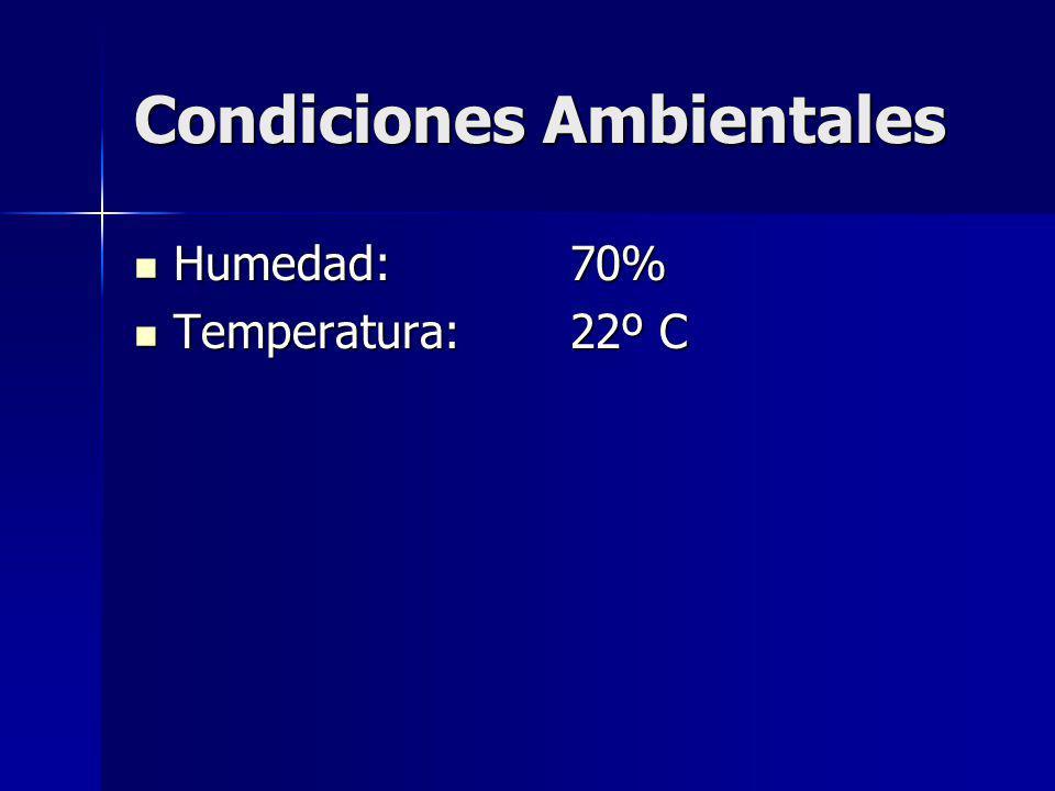 Condiciones Ambientales Humedad: 70% Humedad: 70% Temperatura: 22º C Temperatura: 22º C