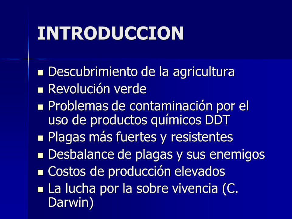 INTRODUCCION Descubrimiento de la agricultura Descubrimiento de la agricultura Revolución verde Revolución verde Problemas de contaminación por el uso
