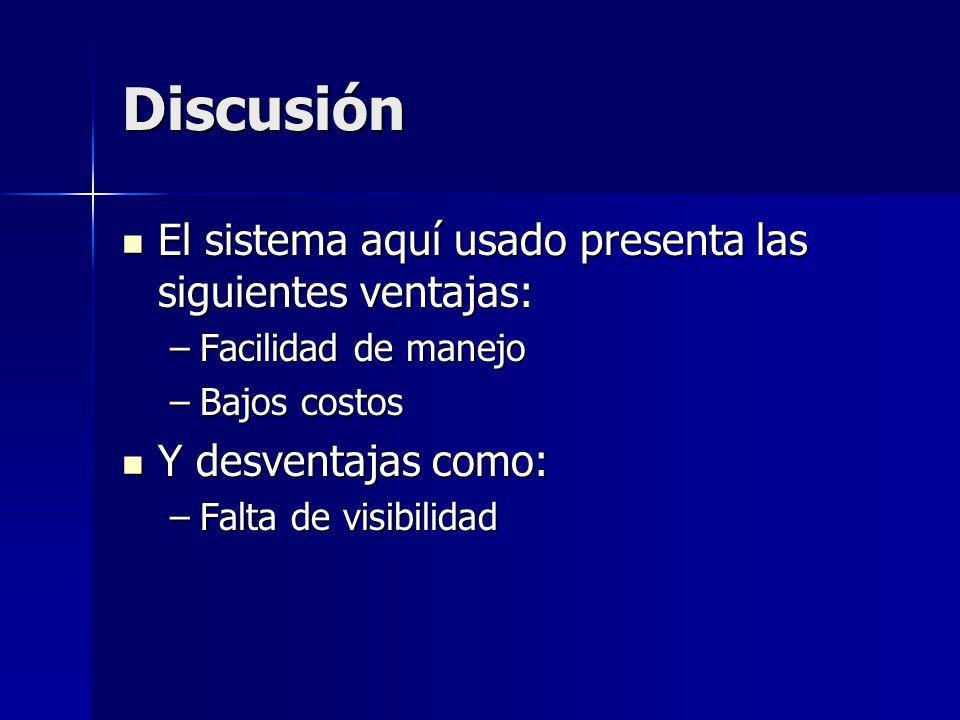 Discusión El sistema aquí usado presenta las siguientes ventajas: El sistema aquí usado presenta las siguientes ventajas: –Facilidad de manejo –Bajos