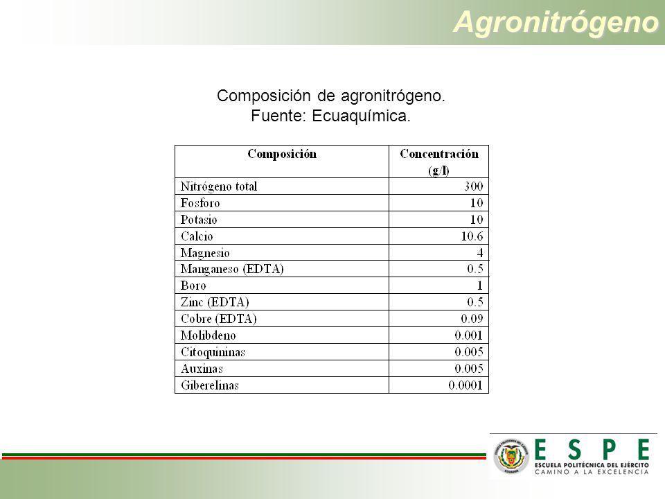Agronitrógeno Composición de agronitrógeno. Fuente: Ecuaquímica.