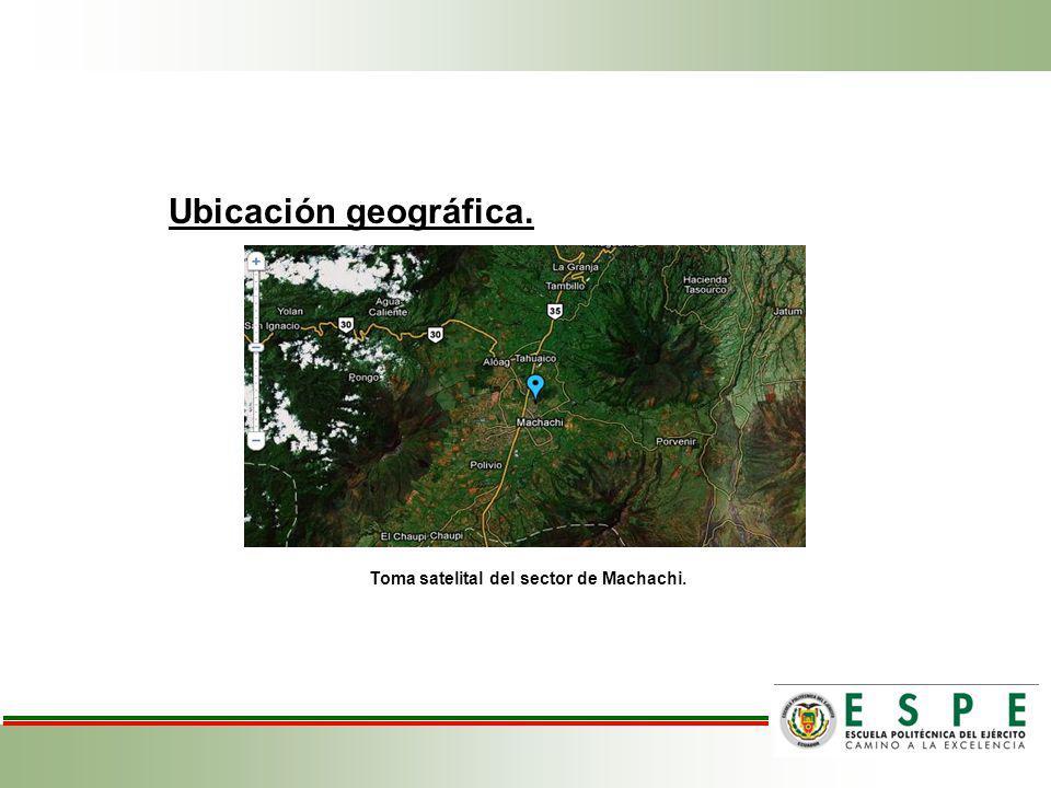 Ubicación geográfica. Toma satelital del sector de Machachi.