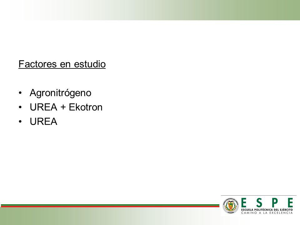 Factores en estudio Agronitrógeno UREA + Ekotron UREA