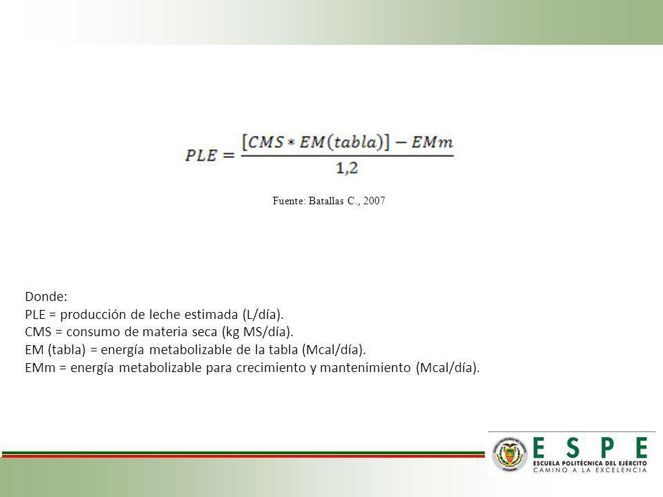 Fuente: Batallas C., 2007 Donde: PLE = producción de leche estimada (L/día). CMS = consumo de materia seca (kg MS/día). EM (tabla) = energía metaboliz