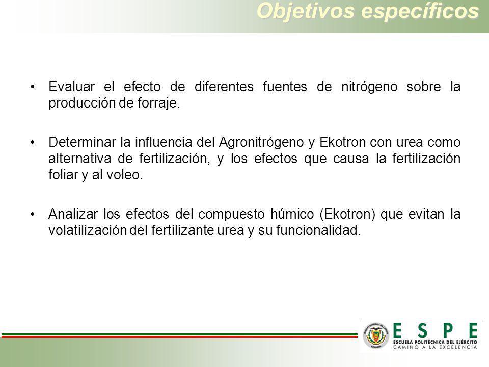 PRODUCCIÓN ESTIMADA DE LECHE L/día Según Batallas C.