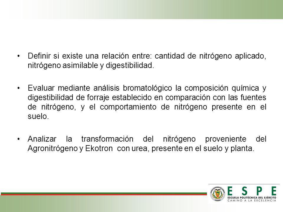 Antecedentes Importancia Ganancia de material vegetal Potreros 50% fertilizar de acuerdo a los requerimientos de la pastura.