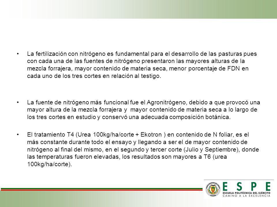 La fertilización con nitrógeno es fundamental para el desarrollo de las pasturas pues con cada una de las fuentes de nitrógeno presentaron las mayores