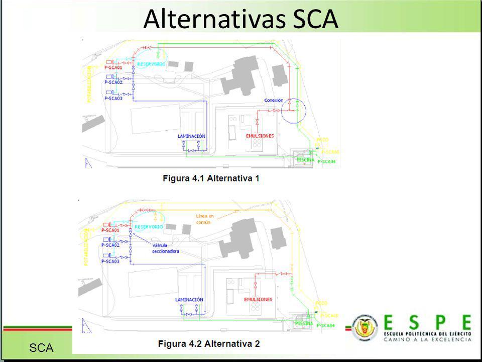 SCA Alternativas SCA