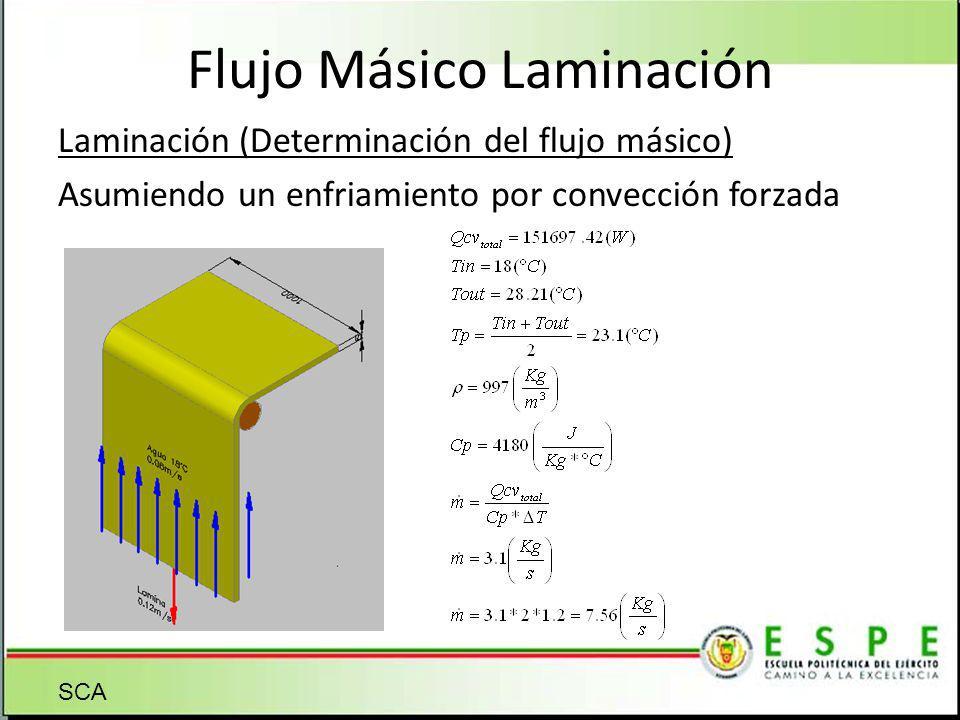 Flujo Másico Laminación Laminación (Determinación del flujo másico) Asumiendo un enfriamiento por convección forzada SCA