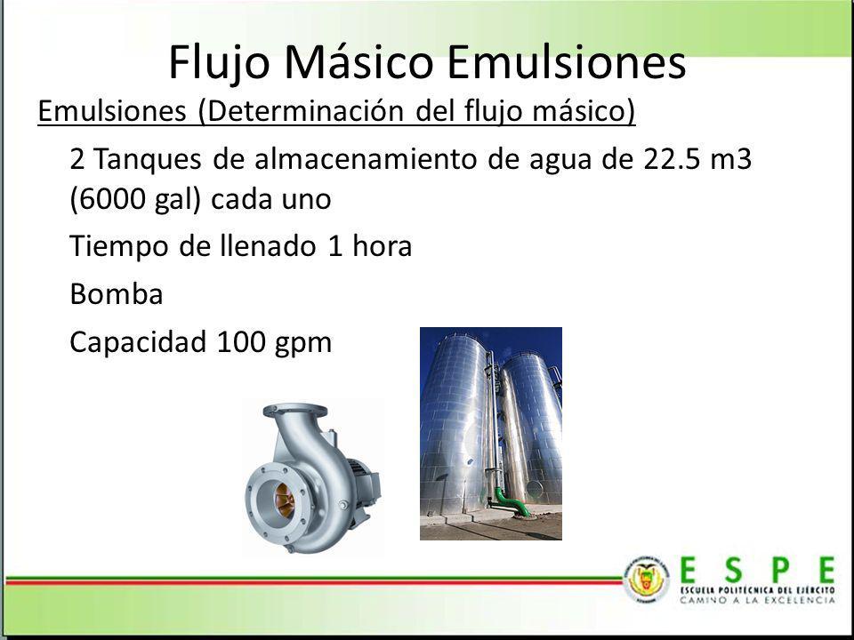Flujo Másico Emulsiones Emulsiones (Determinación del flujo másico) 2 Tanques de almacenamiento de agua de 22.5 m3 (6000 gal) cada uno Tiempo de llena