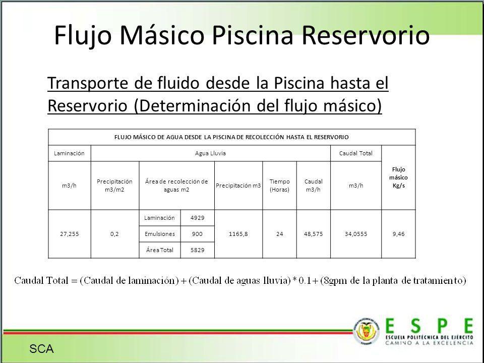 Flujo Másico Piscina Reservorio Transporte de fluido desde la Piscina hasta el Reservorio (Determinación del flujo másico) SCA FLUJO MÁSICO DE AGUA DE