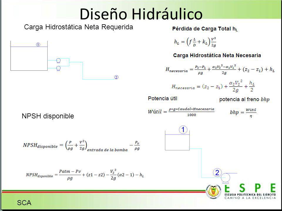 Diseño Hidráulico SCA Carga Hidrostática Neta Requerida NPSH disponible