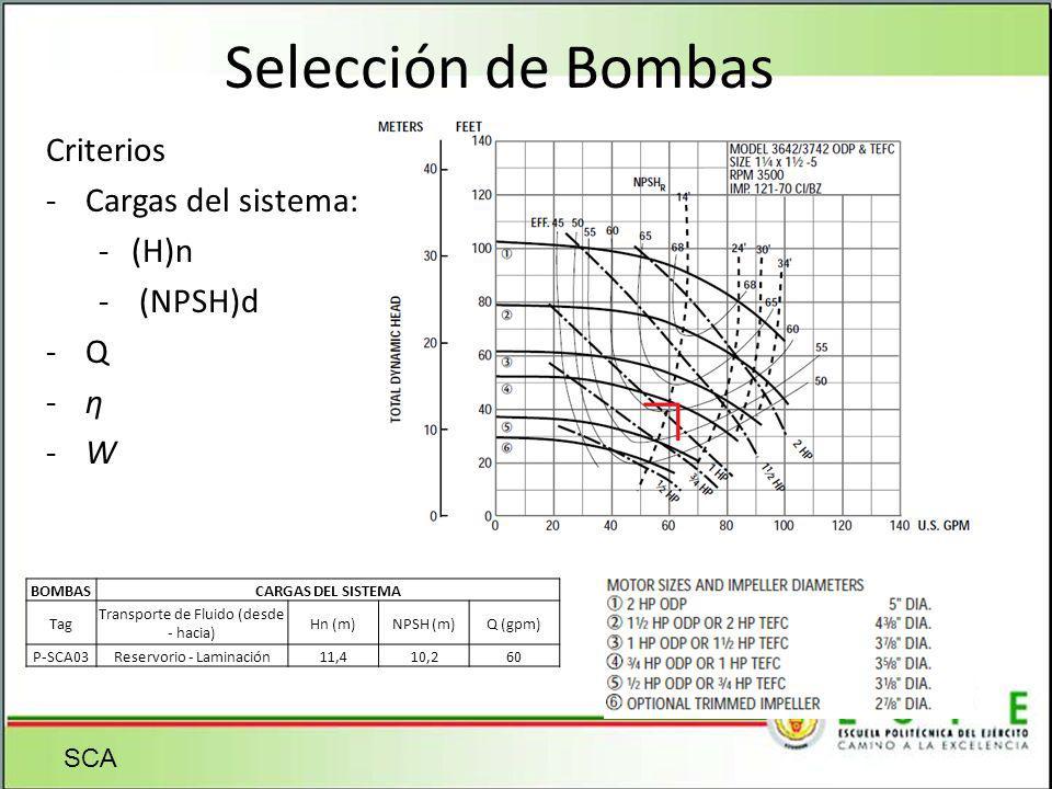 Selección de Bombas Criterios -Cargas del sistema: -(H)n - (NPSH)d -Q -ƞ -W SCA BOMBASCARGAS DEL SISTEMA Tag Transporte de Fluido (desde - hacia) Hn (