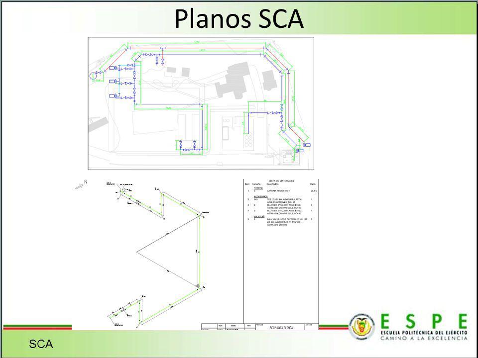 Planos SCA SCA