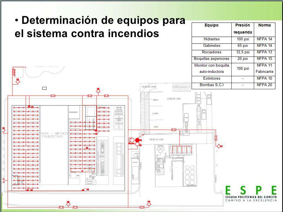 Determinación de equipos para el sistema contra incendios