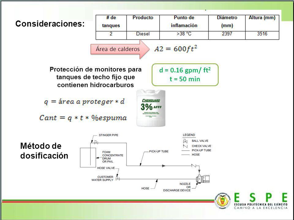 Consideraciones: Protección de monitores para tanques de techo fijo que contienen hidrocarburos Área de calderos d = 0.16 gpm/ ft 2 t = 50 min Método