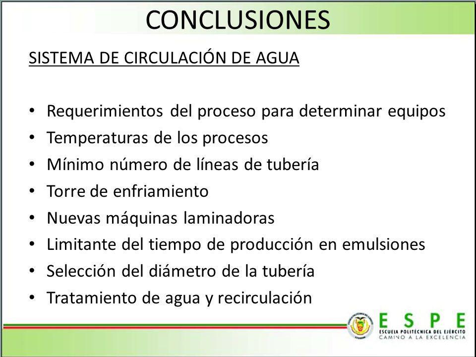 CONCLUSIONES SISTEMA DE CIRCULACIÓN DE AGUA Requerimientos del proceso para determinar equipos Temperaturas de los procesos Mínimo número de líneas de